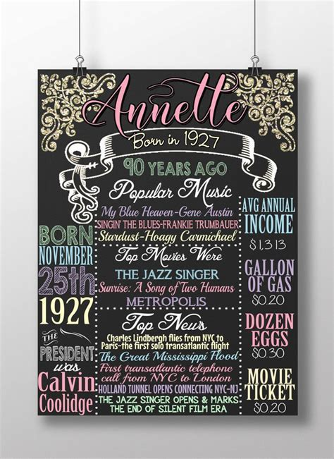 90th birthday board, 90th birthday gift, 1927 birthday