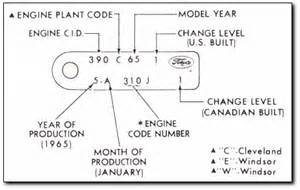 deciphering your ford engine s id tag fordification