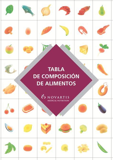tabla de composicion de alimentos novartis