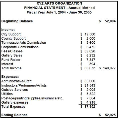 Exle of financial statement analysis ebook coupon codes kotaksurat exle of financial statement analysis ebook coupon codes fandeluxe Images