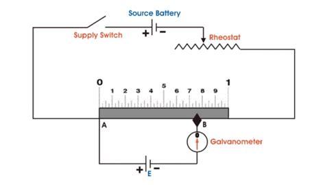 variable resistor working potentiometer working principle of potentiometer