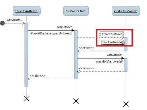 generate uml diagram generate sequence diagram in c