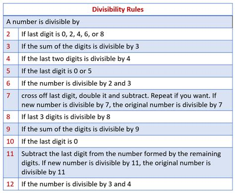 printable quiz on divisibility rules divisibility rules for 2 3 4 5 6 7 8 9 10 11 12