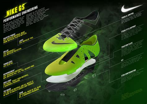 Design Woes by Nike Factory Visit Nike Gs Green Speed