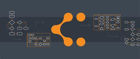 Lucidchart Diagrams From Product Development Lucidchart Blog Lucidchart Roadmap Template