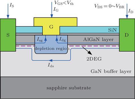 current transistor gate length effect of gate length on breakdown voltage in algan gan high electron mobility transistor
