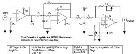high pass filter input impedance j g root resume mwgp