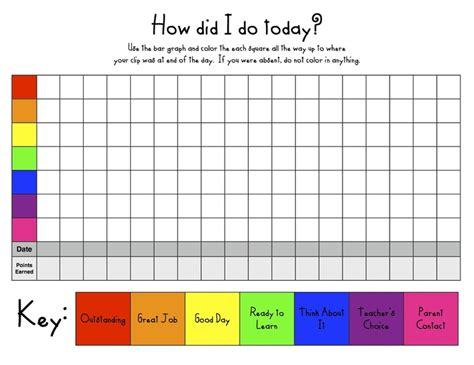 printable behavior graphs 59 best images about graphing on pinterest holiday