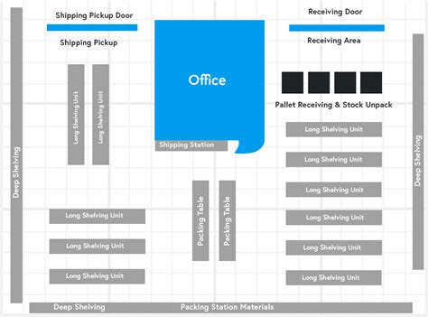 warehouse layout management what is warehouse management a complete guide veeqo