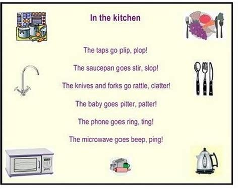 Words For The Kitchen by Onomatopoeia Kitchen Poem School Poetry