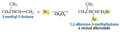 hydration of 4 methyl 2 pentyne10000000000050100 06 1 what is the major product s obtained from the