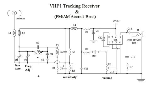 fm pattern works vhf tracking receiver and aircraft band receiver
