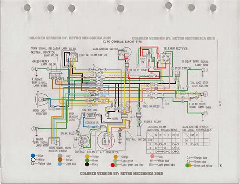 cl90 cafe racer wiring diagrams wiring diagram schemes