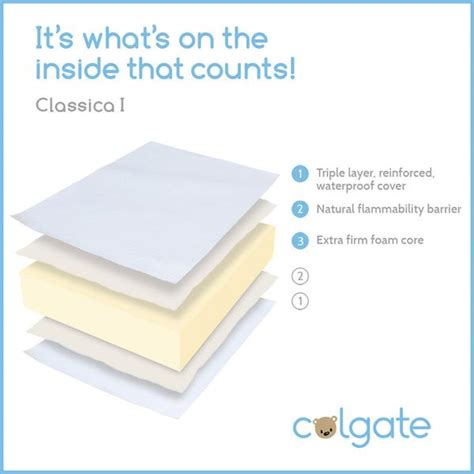 Colgate Classica I Crib Mattress Colgate Mattress Safe Crib Mattress