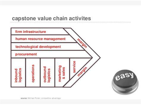 Value Chain Analysis Editable Slides Editable Value Chain Analysis Template