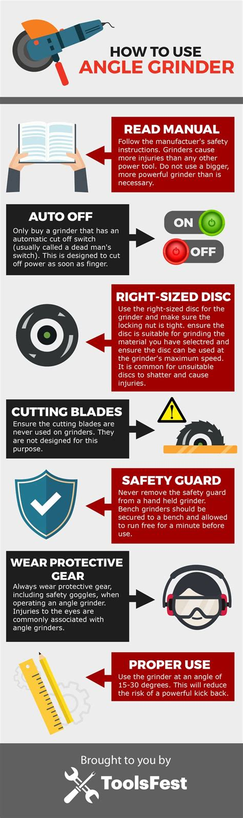 bench grinder safety poster 17 best ideas about angle grinder on pinterest tools
