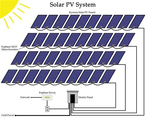 home pv system image gallery home solar pv systems