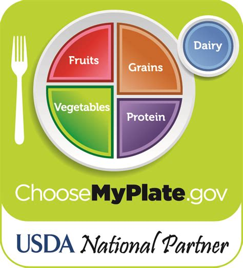 color my myplate cooking matters
