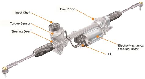electric power steering 2010 audi s4 engine control audi a3 electro mechanical steering eurocar news