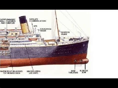titanic boat design titanic 2 ship design youtube