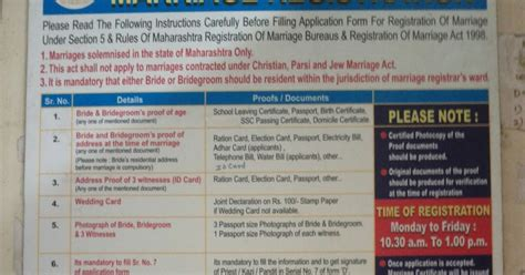 Marriage registration process
