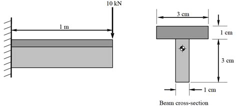 beam cross section calculator figure shows a cantilever beam which has a t sha