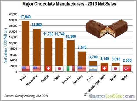 another reason to eat more chocolate it can