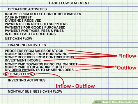 cash flow format under revised schedule vi how to calculate cash flow 15 steps with pictures wikihow