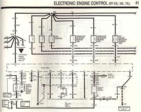 Nett 1989 Ford Bronco Schaltplan Ideen - Die Besten Elektrischen ...