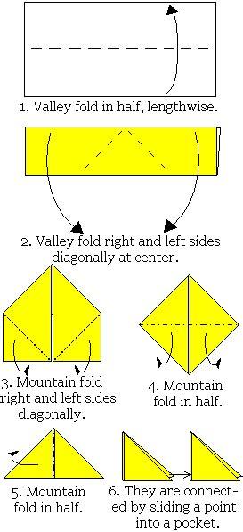 Golden Venture Origami - an introduction to golden venture folding