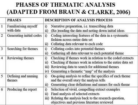 theme analysis definition qualitative vs quantitative data simply psychology