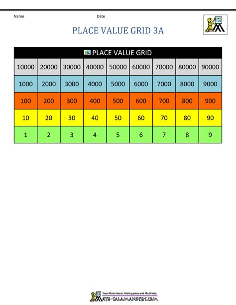 Place Value Grid