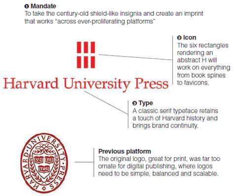 home harvard university press harvard university press gets a new digital friendly logo