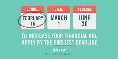 Amount Of Federal Financial Aid For Mba by Top 5 Fafsa Faqs For 2016 17 Ed Gov