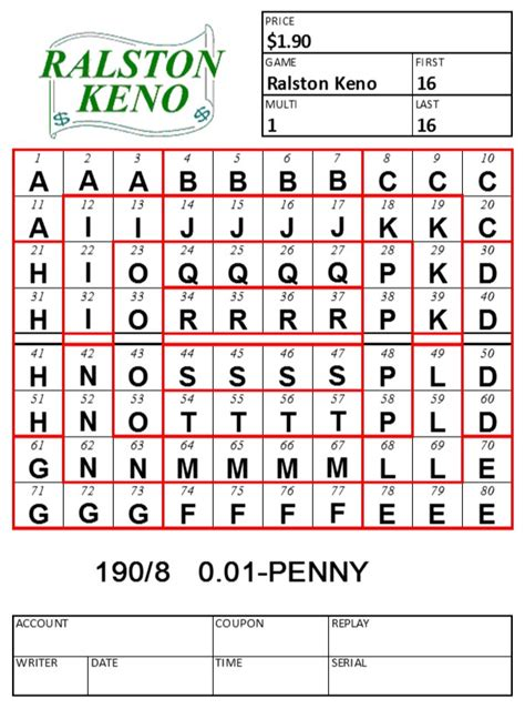 keno pattern finder penny ticket patterns ralston keno