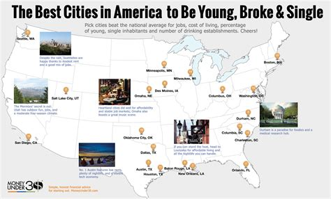cheapest cities in usa ranking salt lake city 2nd best place for those young