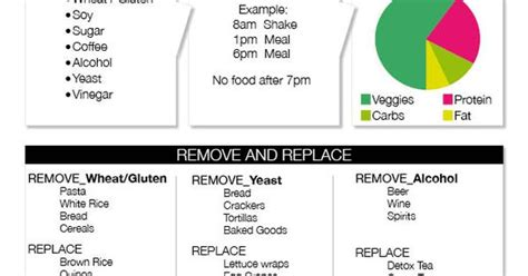 Arbonne Detox Food Elimanate by Here Is The Basics For What Foods To Remove And Replace On