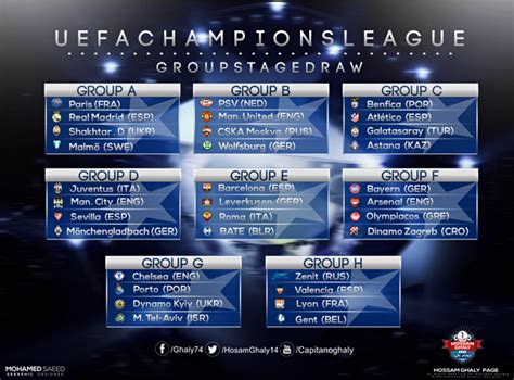 chions league draw 2015 uefa chions league groups uefa chions league 2014