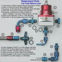 Fuel System 2 Na Fuel System For Na 3000gt Stealth International Message