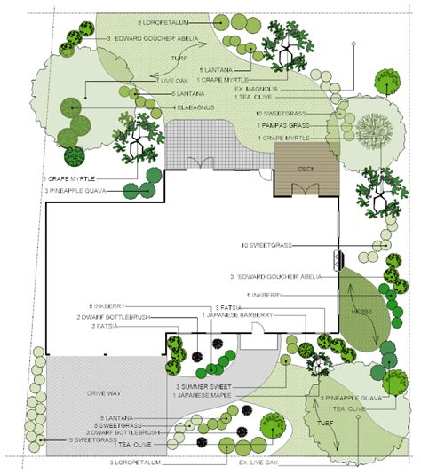 Ordinary House Designing Programs #8: Garden-drawing-example.png?bn=1510011102