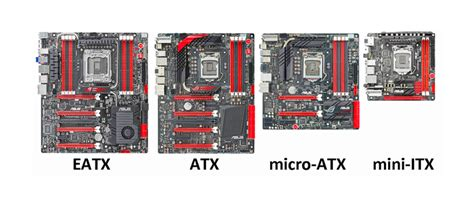 mini atx eatx atx micro atx e mini itx entenda a diferen 231 a entre