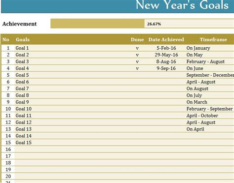 new years goals template new year goals template my excel templates