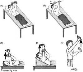 shoulder workout at home home exercises for the unstable shoulder uw orthopaedics