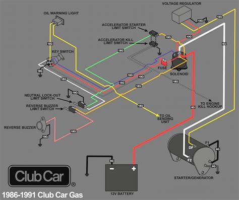 gas club car wiring schematics wiring diagram manual