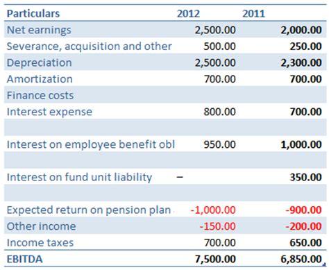 ebitda template calculation of ebitda ifrs finance