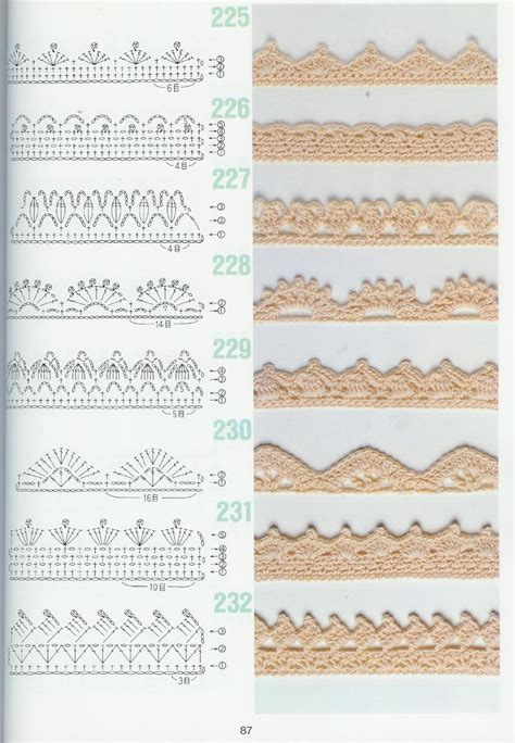 Puntillas A Crochet On Pinterest Ganchillo Crochet | solo puntos bordes puntillas crochet