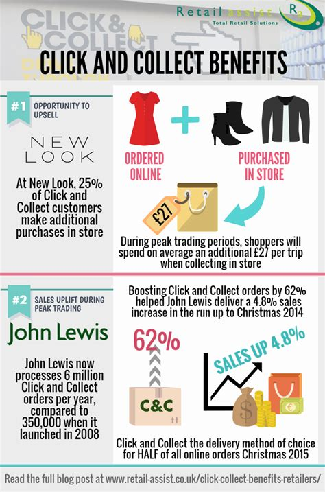 retail layout advantages click and collect benefits for retailers retail assist