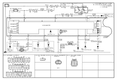 mazda 3 instrument cluster wiring diagram 28 images