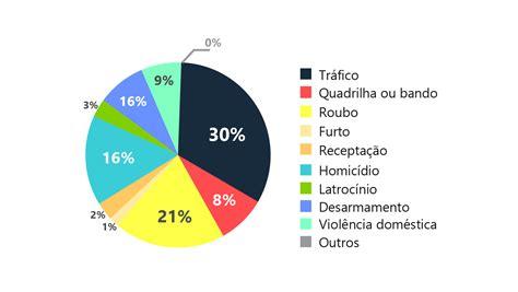 hängematte brasil h 225 726 712 pessoas presas no brasil appego