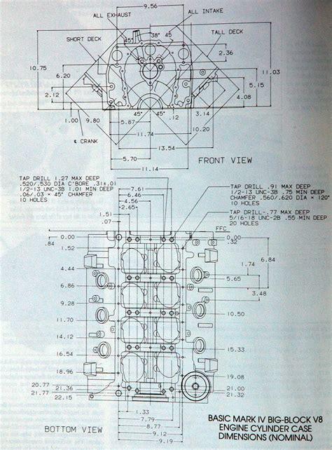 mychimaera engine  transmisstion details diagrams comparison